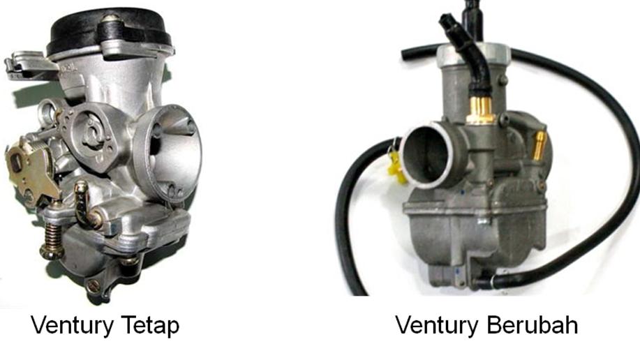 Seputar Karburator Motor Dan Jenis Jenisnya Mortech Panduan
